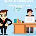 Основные способы заработка в интернете для новичка
